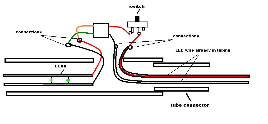 Pull two wires out of the tubing and connect the wires to the appropriate polarity of the AA circuit module. Orange is positive and Green is negative.